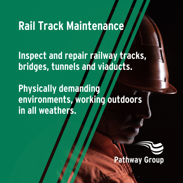 Rail Track Maintenance